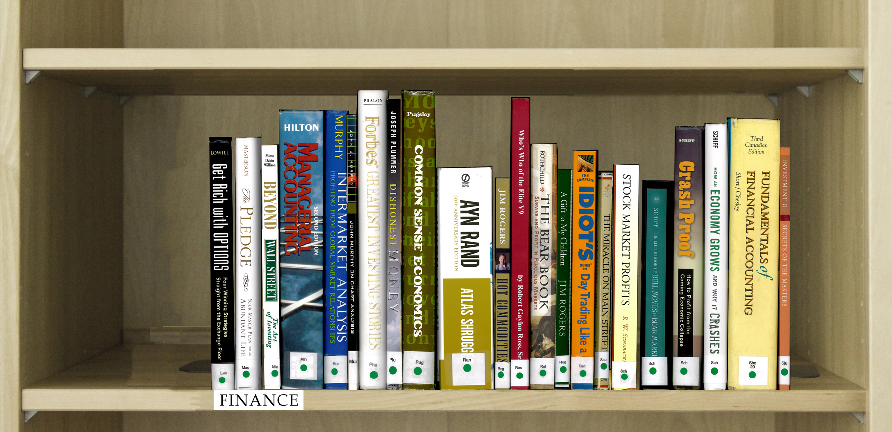 Index of Library Books Under the Category Finance and Accounting